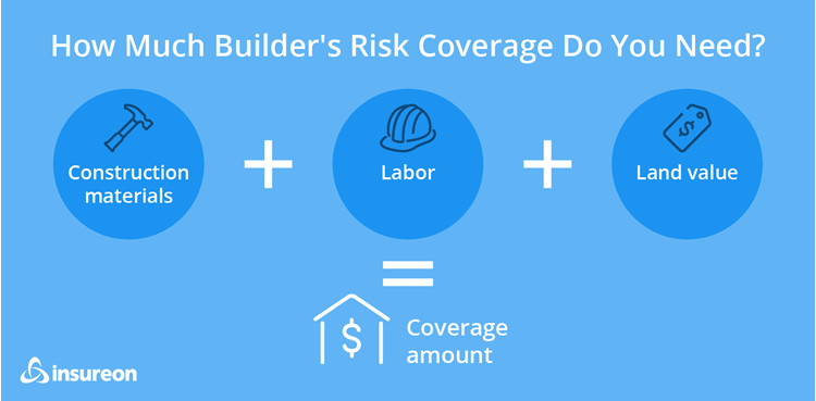 How A Builder S Risk Insurance Policy Can Protect Your Business