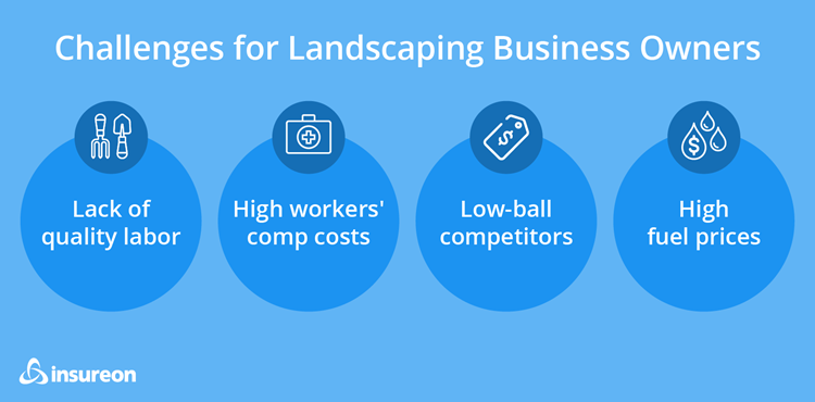 top challenges for landscaping business owners